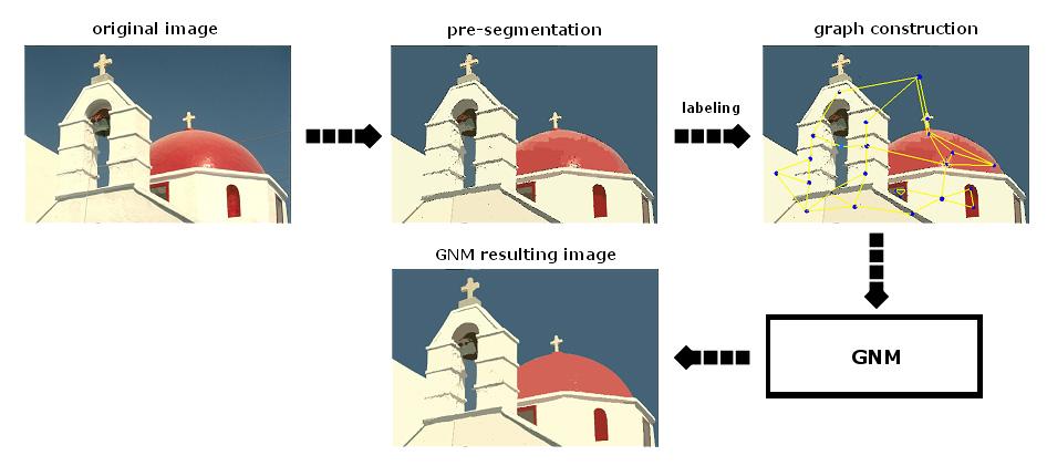 figure1i