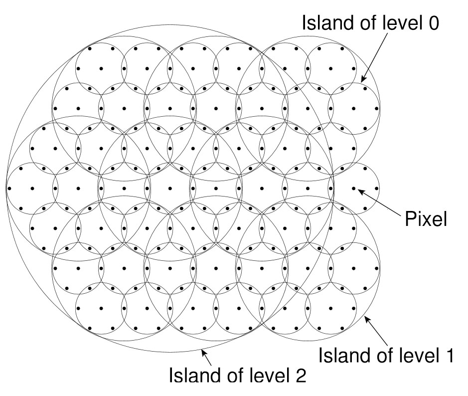 ilhas0