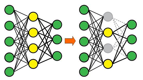 Visão Computacional::Ferramentas - Python e OpenCV - LAPIX