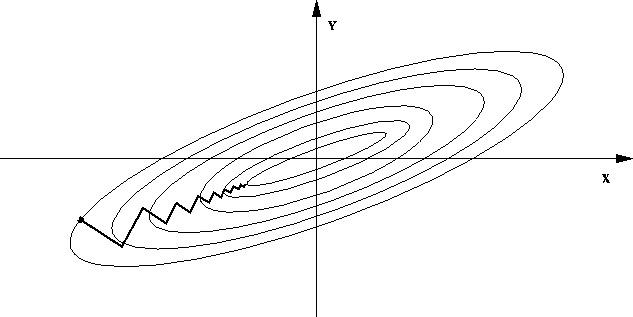 gradient-inv
