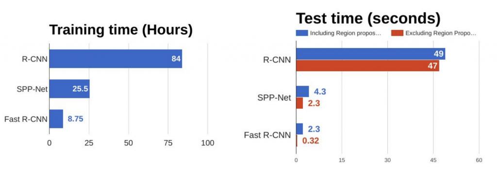 Fast-R-CNN2