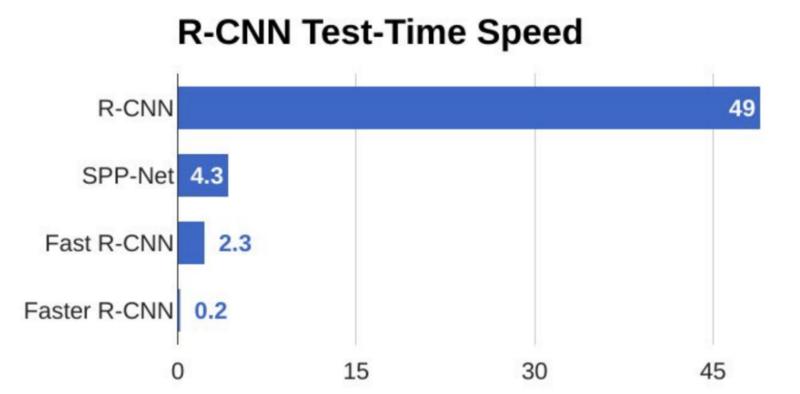 Faster-R-CNN2