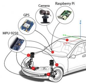 car_sensors-intelligent-vehicle
