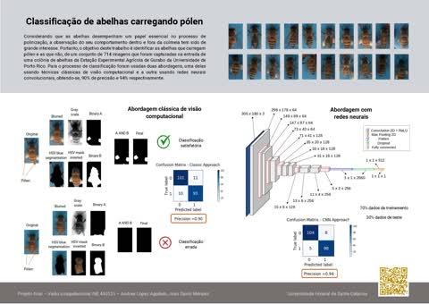 Visão Computacional - Poster_Andrea_Lopez_Juan_Mendez